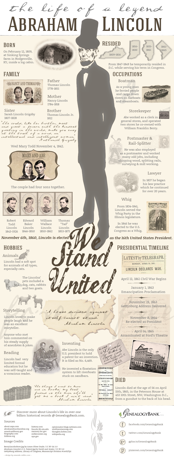 Abraham Lincoln Family Tree Genealogy Infographic