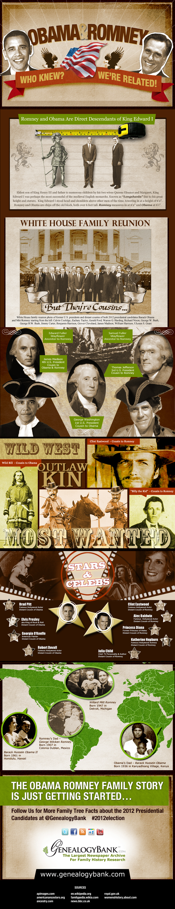 Obama & Romney - Who Knew? We're Related! Genealogy Infographic