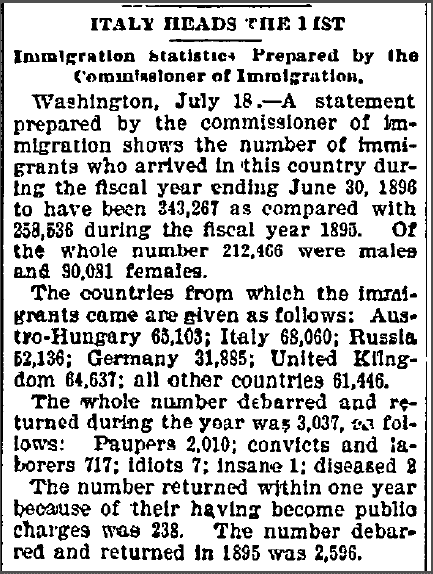 Italy Heads the List, Emporia Gazette newspaper article 18 July 1896