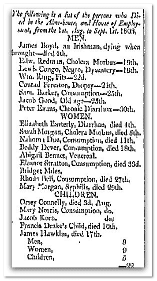 deaths in Philadelphia's Alms House, Poulson's American Daily Advertiser newspaper article 9 September 1803