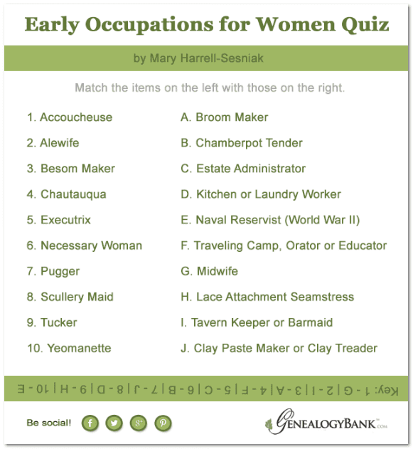 Early Occupations for Women quiz