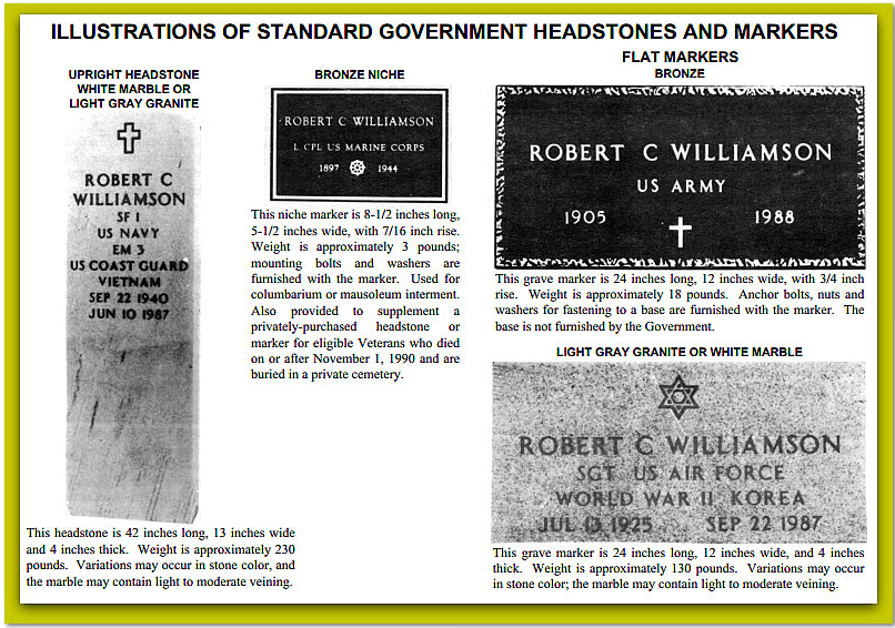 illustration of government headstones available for the graves of military veterans