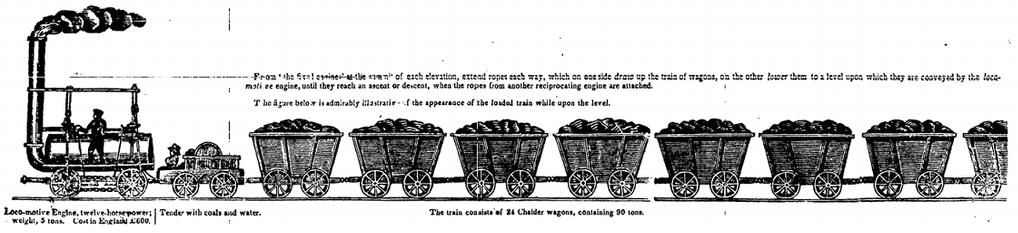 picture of a locomotive, Boston Traveler newspaper illustration 7 March 1826