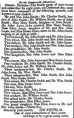article about an annual Christmas party for the Smith family, Commercial Advertiser newspaper article 8 January 1844
