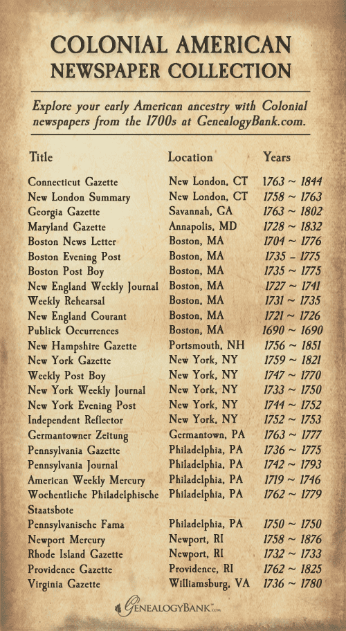 Colonial Newspapers Online at GenealogyBank