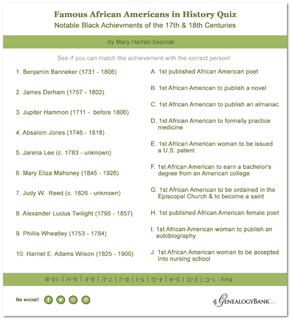 quiz about 10 famous African Americans from the 17th and 18th centuries