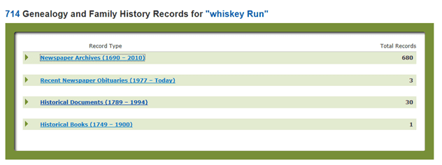 screenshot of the search results page in GenealogyBank for a search on Whiskey Run, Indiana