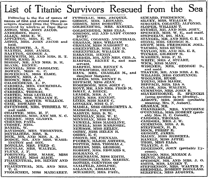 List of Titanic Survivors Rescued from the Sea, Idaho Statesman newspaper article 18 April 1912