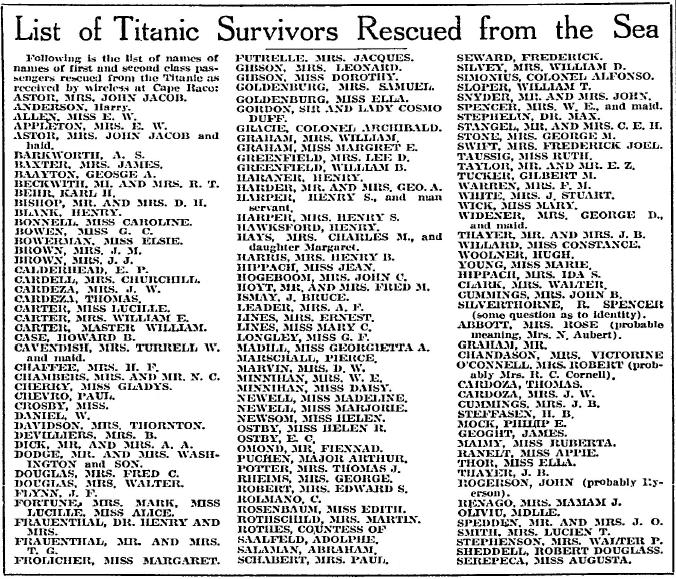 titanic passenger list survivors amp life after genealogybank