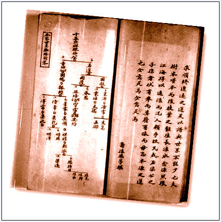 photo of a chinese genealogy book