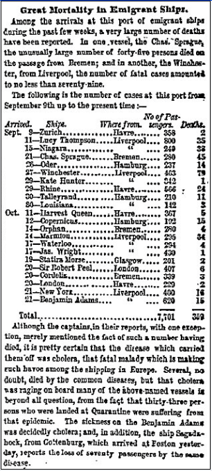 Great Mortality in Emigrant Ships, Weekly Herald newspaper article 29 October 1853