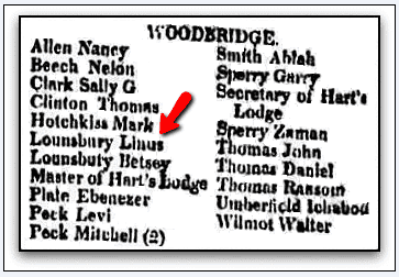 list of people who have letters waiting for them at the Woodbridge, Connecticut, post office, Columbian Register newspaper article 19 July 1817