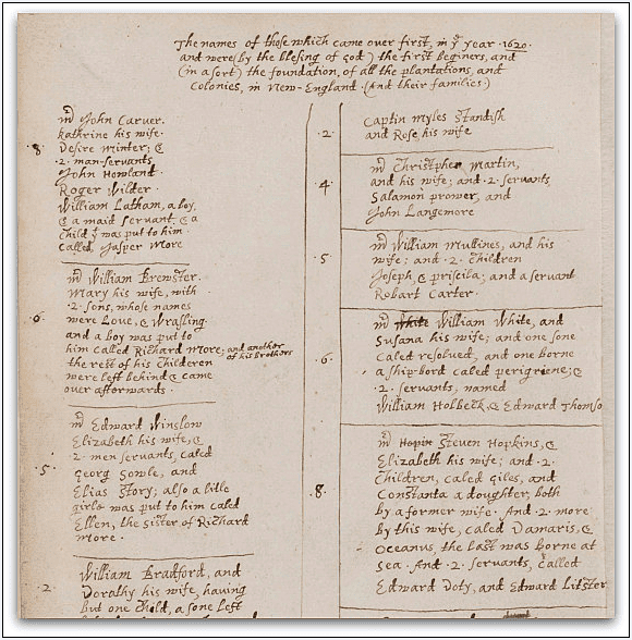 photo of a page from the Bradford Manuscript showing the list of Mayflower passengers