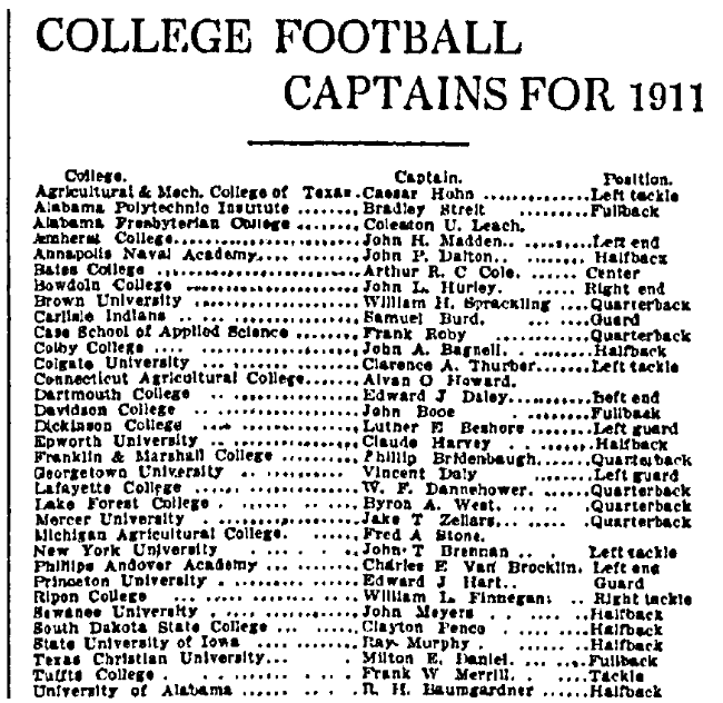an article about college football captains, Daily Oklahoman newspaper articles 1 January 1911