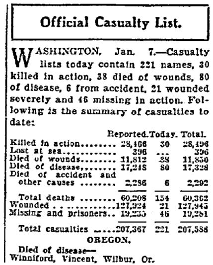 A World War I casualty list, Oregonian newspaper article 8 January 1919