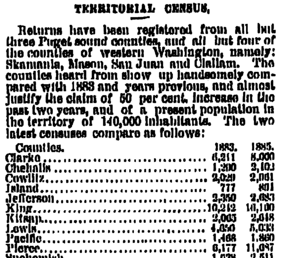 An article about the Washington territorial census, Oregonian newspaper article 22 July 1885