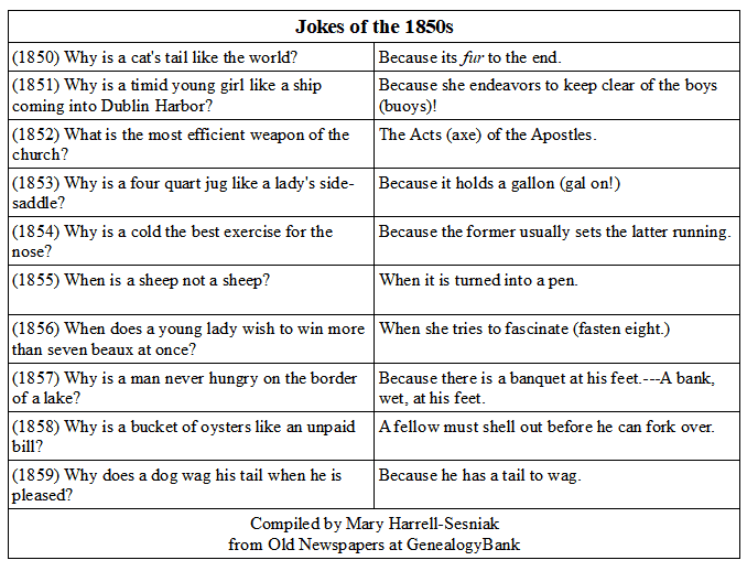 A quiz showing jokes from the 1850s, with the answer key