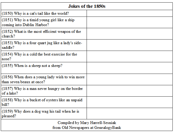 A quiz showing jokes from the 1850s