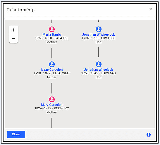 A screenshot of FamilySearch's relations page showing connections to Jonathan Wheelock