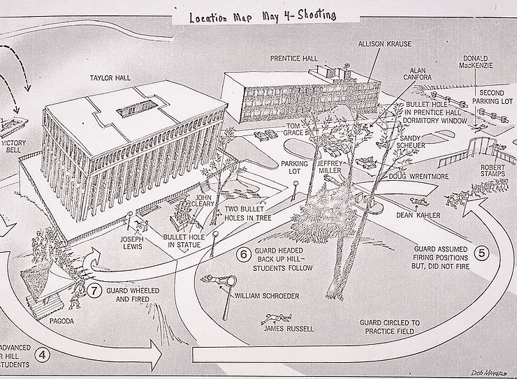 Map: a printed map detailing the locations of structures, troop movements, bullet hole locations, and locations of casualties at the Kent State shooting of 4 May 1970