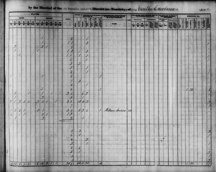 Photo: 1840 census; page 2, showing occupations