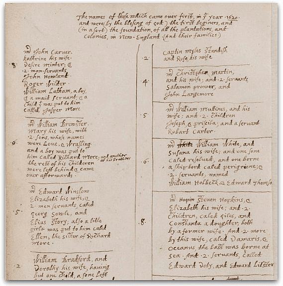 Photo: Mayflower passenger list, Bradford manuscript