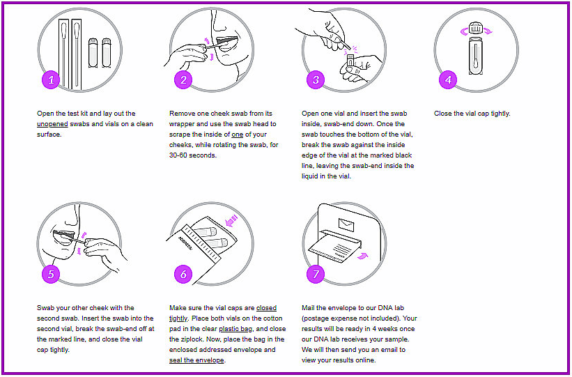 Photo: MyHeritage DNA test kit instructions