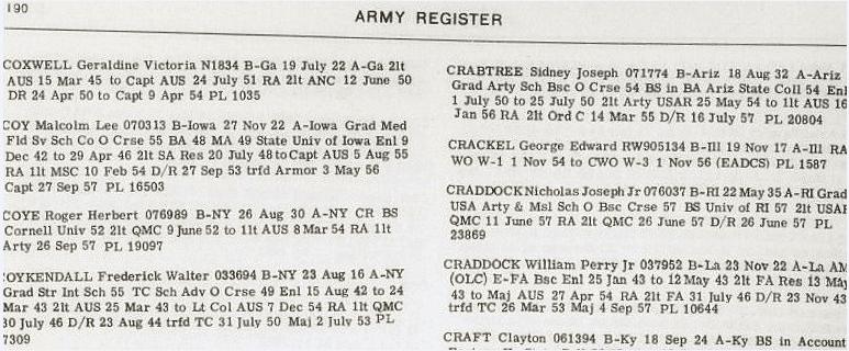 Source: GenealogyBank, U.S. Army Register, 1958