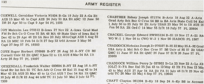 Photo: Army Register from GenealogyBank