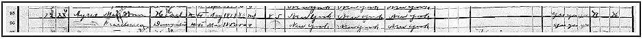 1900 Census listing for Ann (Ford) Ayres