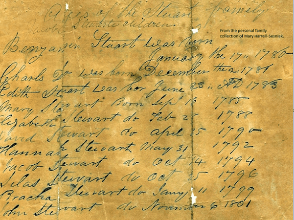Photo: information on the Stuart family recorded in a family Bible
