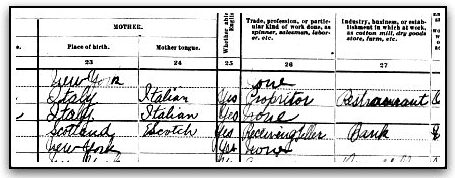 "Source: GenealogyBank, ""United States Census, 1920,"" database with images, GenealogyBank (https://genealogybank.com/#), Willard Kemp, Bronx Assembly District 8, Bronx, New York, United States. (Original index: United States Census, 1920, FamilySearch, 2014.)"