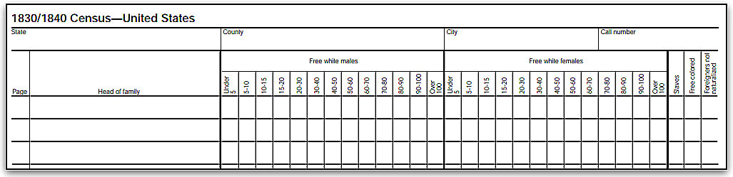A worksheet for the 1830 and 1840 U.S. Federal Census