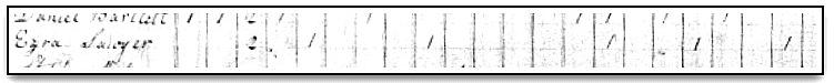 "Source: GenealogyBank, ""United States Census, 1840,"" database with images, GenealogyBank (https://genealogybank.com/#), Ezra Sawyer, Woodstock, Grafton, New Hampshire, United States. (Original index: United States Census, 1840, FamilySearch, 2014.)"