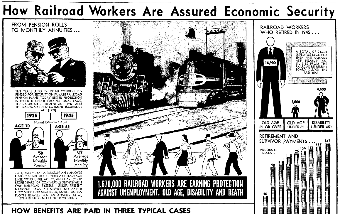 An article about railroad pensions, Chicago Sun newspaper article 7 January 1946