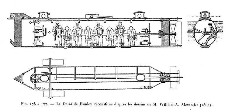Illustration: Confederate submarine H. L. Hunley, 1863