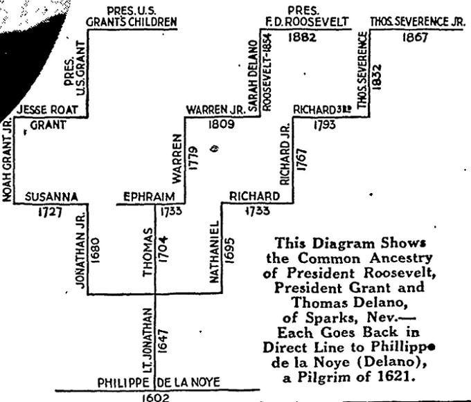The family tree of Thomas Delano, Virginian-Pilot newspaper article 10 December 1933