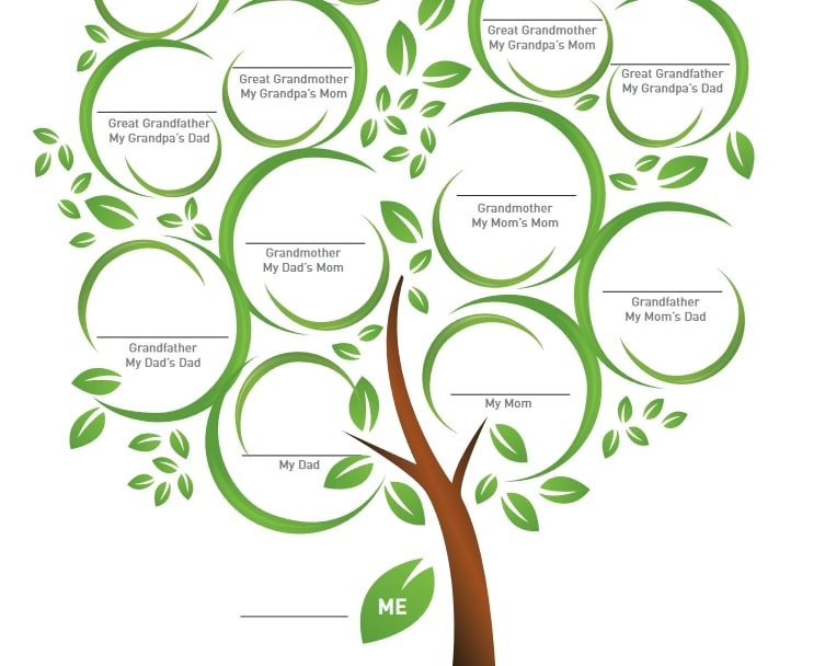 Illustration: free family tree template available from the National Archives and Records Administration.
