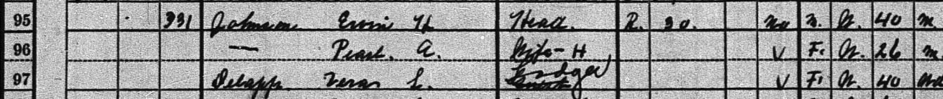 Photo: United States Census, 1930; Pearl A. Johnson, Ontario, San Bernardino, California, United States. (Original index: United States Census, 1930, FamilySearch, 2014).