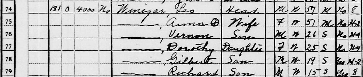 Photo: United States Census, 1940; Dorothy Winegar, Alden, Alden Town, Erie, New York, United States. (Original index: United States Census, 1940, FamilySearch, 2014).